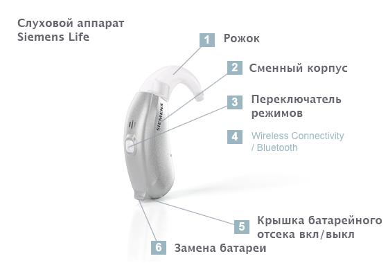 Слуховой аппарат Siemens Life